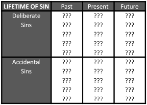 Lifetime of Sins
