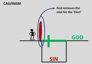Calvinism 1