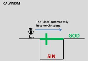Calvinism 2