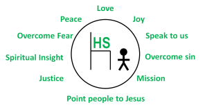 Holy Spirit Diagram 4