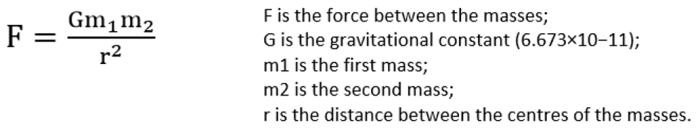 Gravity Formula